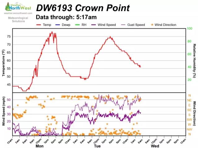wpid-plot-2.png.png